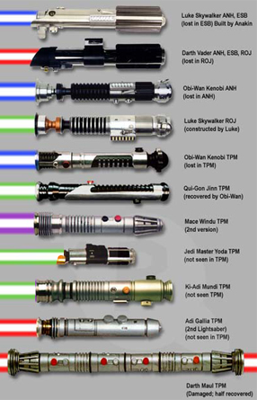 Popular Light Sabers for  Goerge Lucas' STARWARS